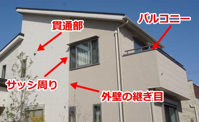 建物外部のチェックポイント